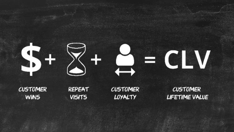 Повышение CLV клиентов медицинских центров